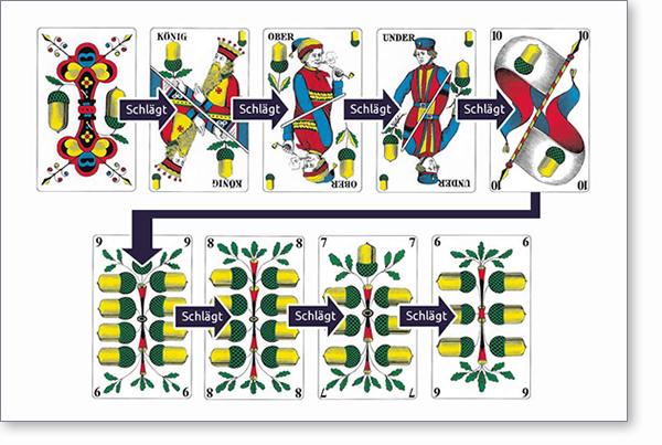 Jassen lernen - Die Karten